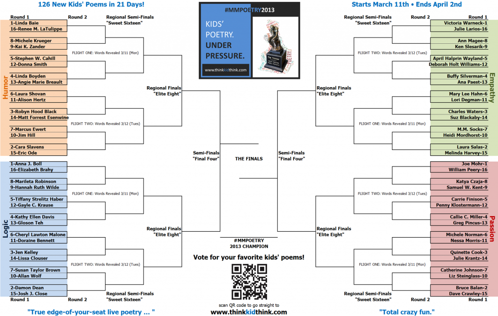 MMPoetry 2013 Brackets
